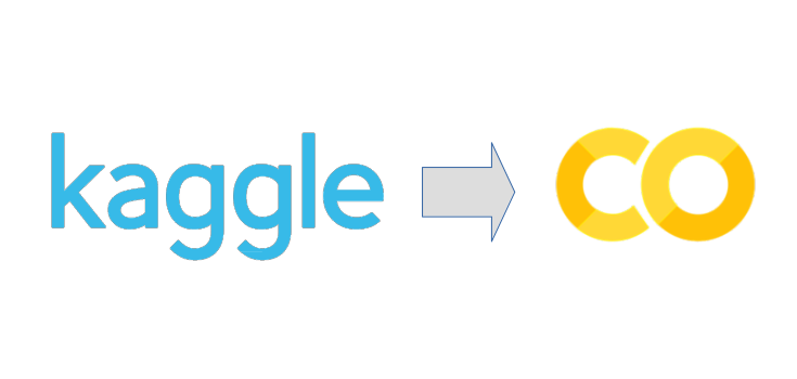 How to download Kaggle data into Google Colab – albahnsen